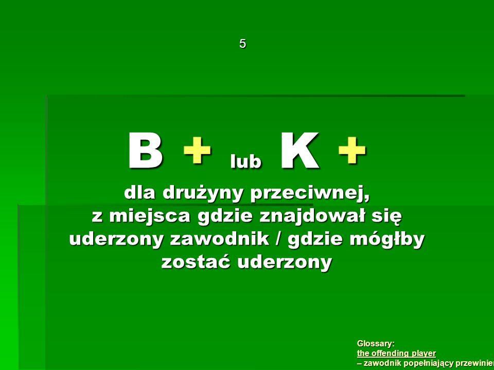 B + lub K + dla drużyny przeciwnej, z miejsca gdzie znajdował się uderzony zawodnik / gdzie mógłby zostać uderzony 5 Glossary: the offending player – zawodnik popełniający przewinienie
