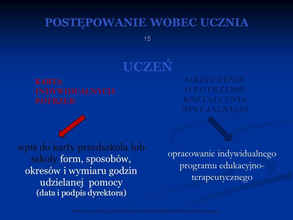Kuratorium Oświaty w Warszawie, Wydział Zwiększania Szans Edukacyjnych 15 UCZEŃ KARTA INDYWIDUALNYCH POTRZEB ORZECZENIE O POTRZEBIE KSZTAŁCENIA SPECJA