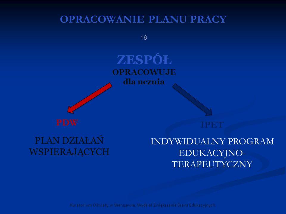 Kuratorium Oświaty w Warszawie, Wydział Zwiększania Szans Edukacyjnych 16 ZESPÓŁ OPRACOWUJE dla ucznia PDW IPET PLAN DZIAŁAŃ WSPIERAJĄCYCH INDYWIDUALNY PROGRAM EDUKACYJNO- TERAPEUTYCZNY OPRACOWANIE PLANU PRACY