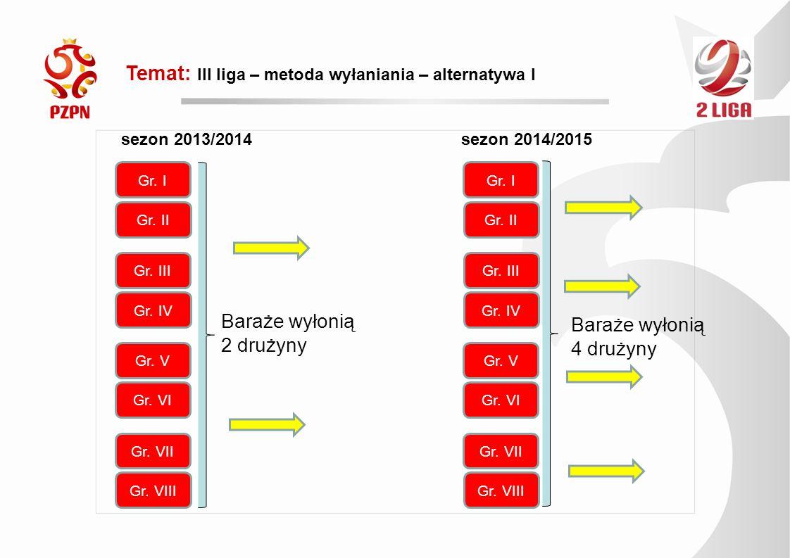 Temat: III liga – metoda wyłaniania – alternatywa I sezon 2013/2014sezon 2014/2015 Gr. I Gr. II Gr. VIII Gr. VII Gr. VI Gr. V Gr. III Gr. IV Gr. I Gr.