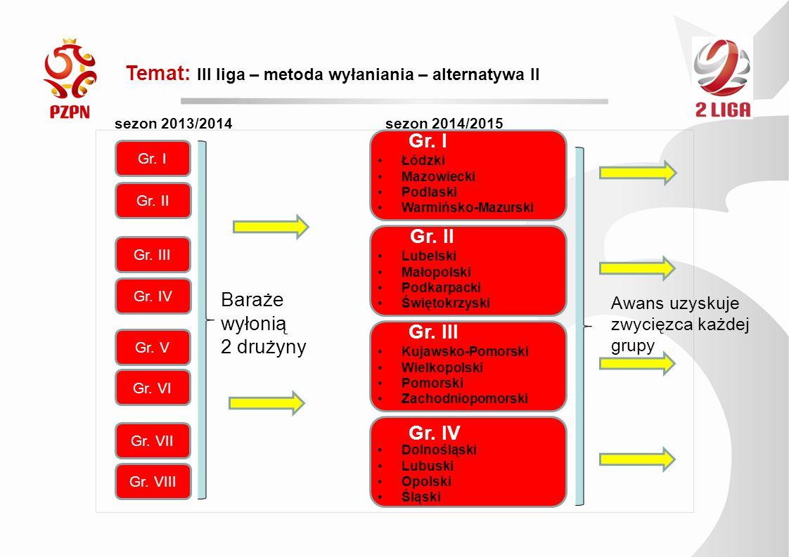 Temat: III liga – metoda wyłaniania – alternatywa II Gr. I Gr. II Gr. VIII Gr. VII Gr. VI Gr. V Gr. III Gr. IV Dolnośląski Lubuski Opolski Śląski Łódz