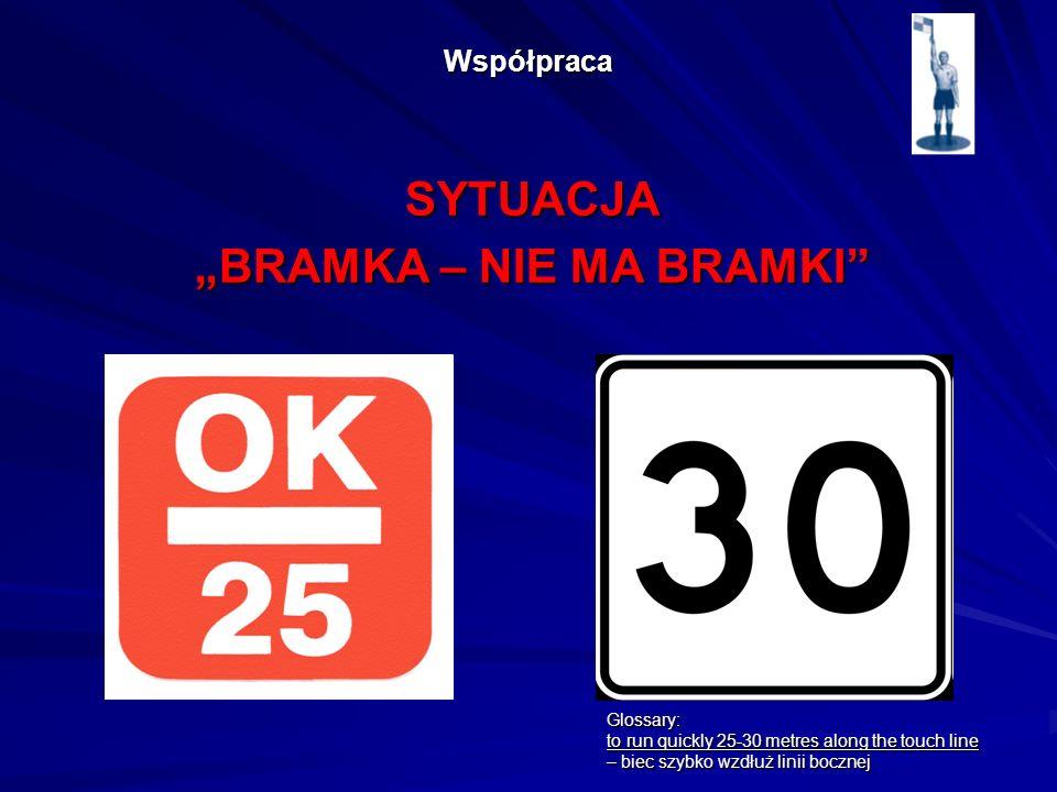 Współpraca SYTUACJA BRAMKA – NIE MA BRAMKI Glossary: to run quickly 25-30 metres along the touch line – biec szybko wzdłuż linii bocznej