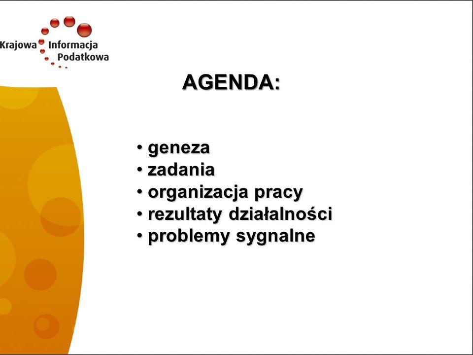 Nasi konsultanci: w Toruniu w Lesznie w Bielsku - Białej w Płocku