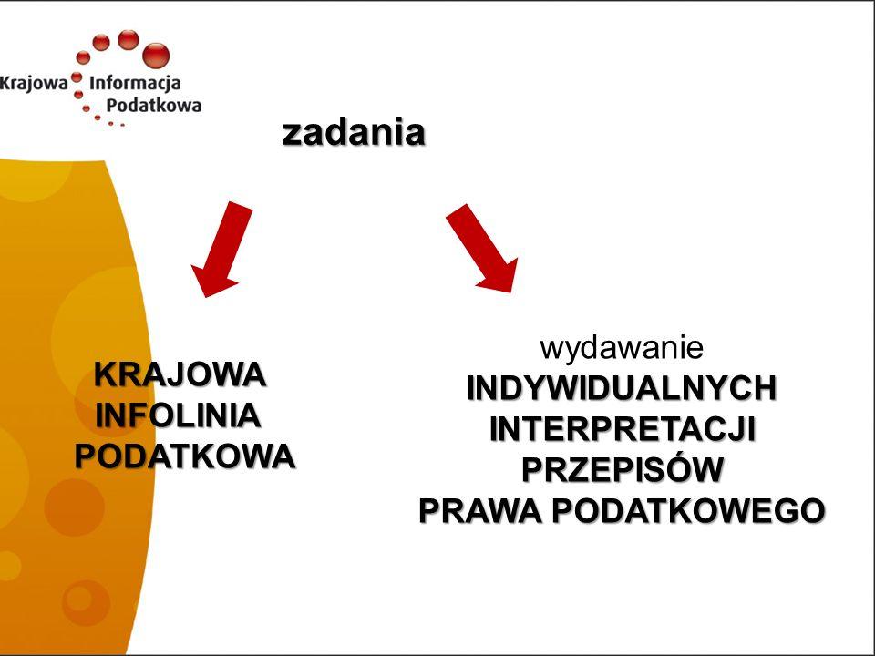 PUBLIKACJA INTERPRETACJI Wniosek ORD-IN Indywidualna interpretacja przepisów prawa podatkowego (po usunięciu danych osobowych) Biuletyn Informacji Publicznej www.mf.gov.pl zakładka: podatki/interpretacje indywidualne