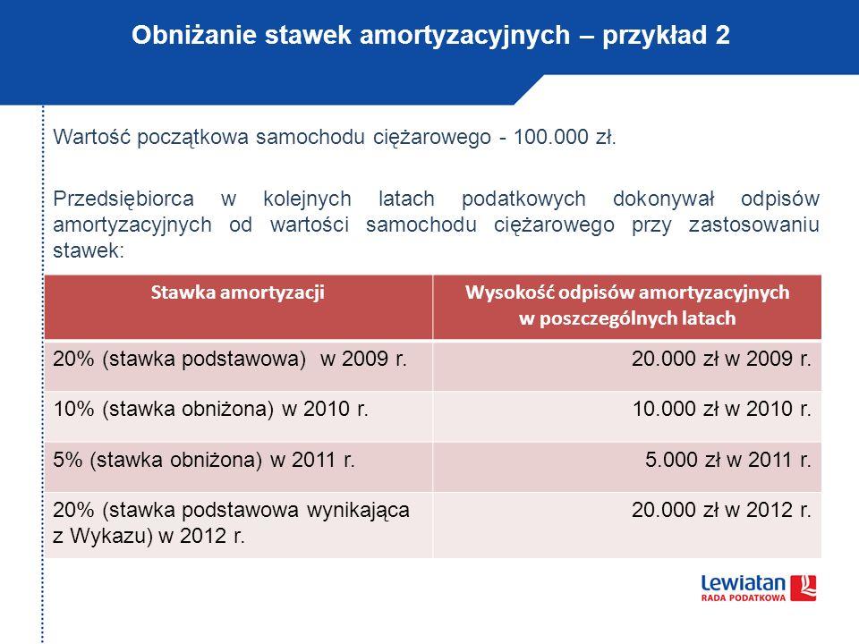 Obniżanie stawek amortyzacyjnych – przykład 2 Wartość początkowa samochodu ciężarowego - 100.000 zł. Przedsiębiorca w kolejnych latach podatkowych dok