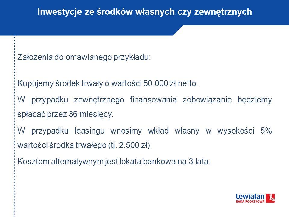Inwestycje ze środków własnych czy zewnętrznych Założenia do omawianego przykładu: Kupujemy środek trwały o wartości 50.000 zł netto. W przypadku zewn