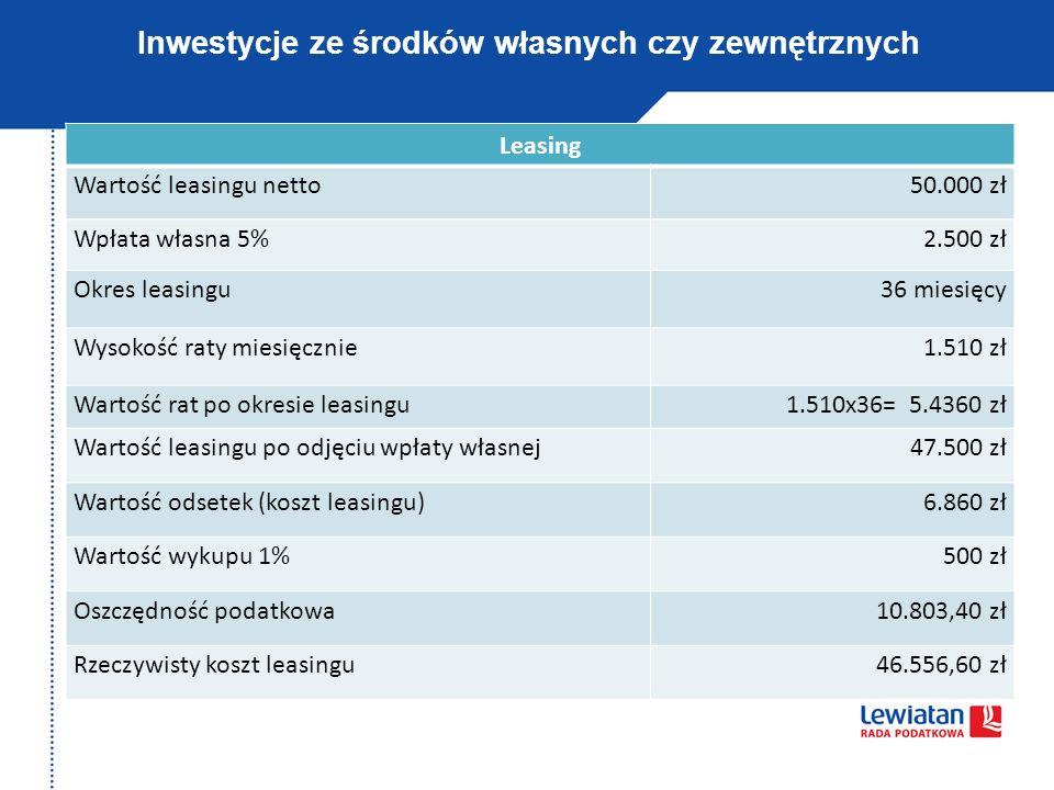 Inwestycje ze środków własnych czy zewnętrznych Leasing Wartość leasingu netto50.000 zł Wpłata własna 5%2.500 zł Okres leasingu36 miesięcy Wysokość ra