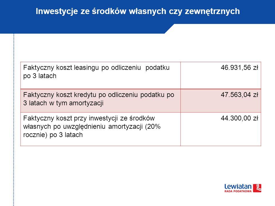 Inwestycje ze środków własnych czy zewnętrznych Faktyczny koszt leasingu po odliczeniu podatku po 3 latach 46.931,56 zł Faktyczny koszt kredytu po odl
