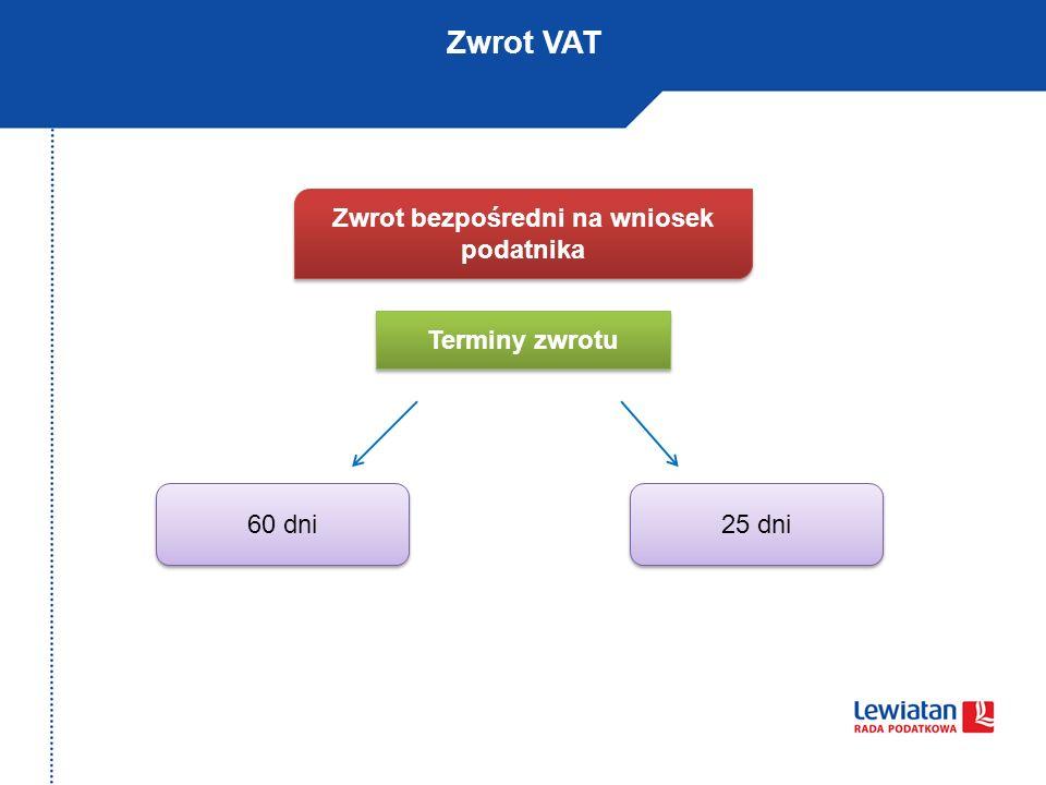 Zwrot VAT Zwrot bezpośredni na wniosek podatnika Terminy zwrotu 60 dni 25 dni
