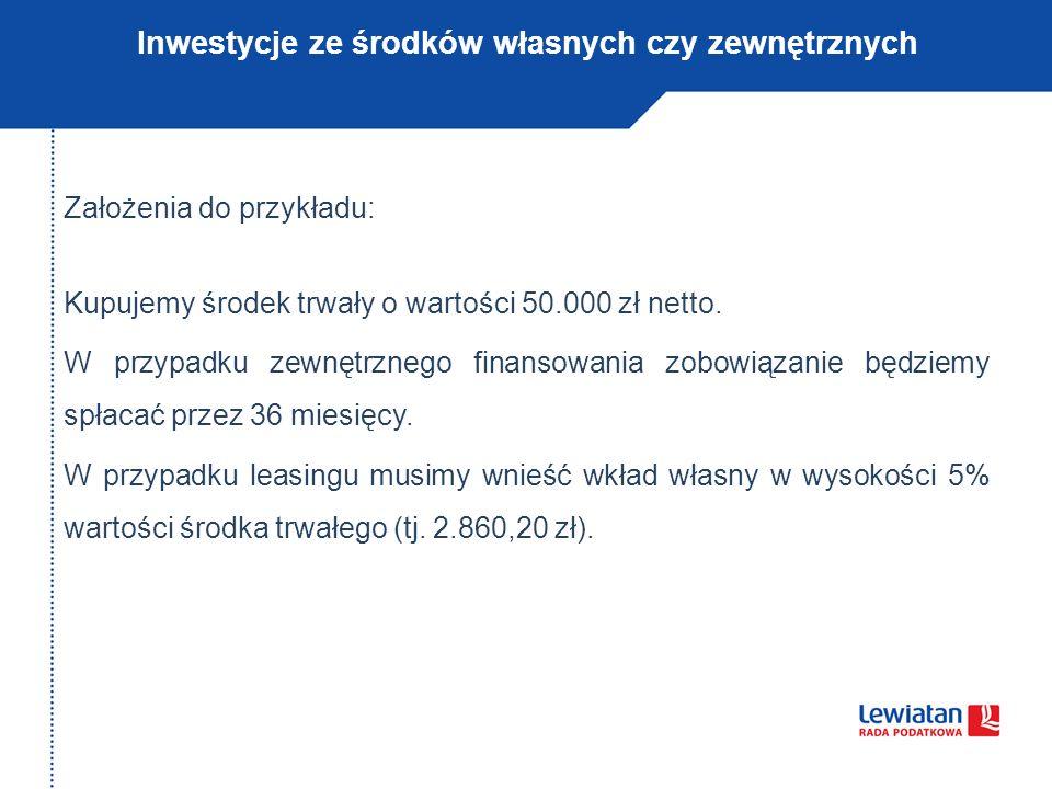 Inwestycje ze środków własnych czy zewnętrznych Założenia do przykładu: Kupujemy środek trwały o wartości 50.000 zł netto. W przypadku zewnętrznego fi