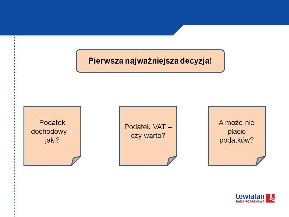 Podatek jest elementem kosztów działalności.Podatek obciąża wyniki finansowe przedsiębiorstwa.