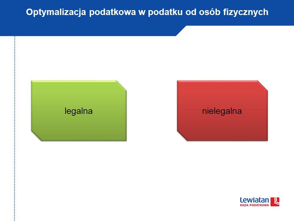 Podatek od towarów i usług W 2011 r.