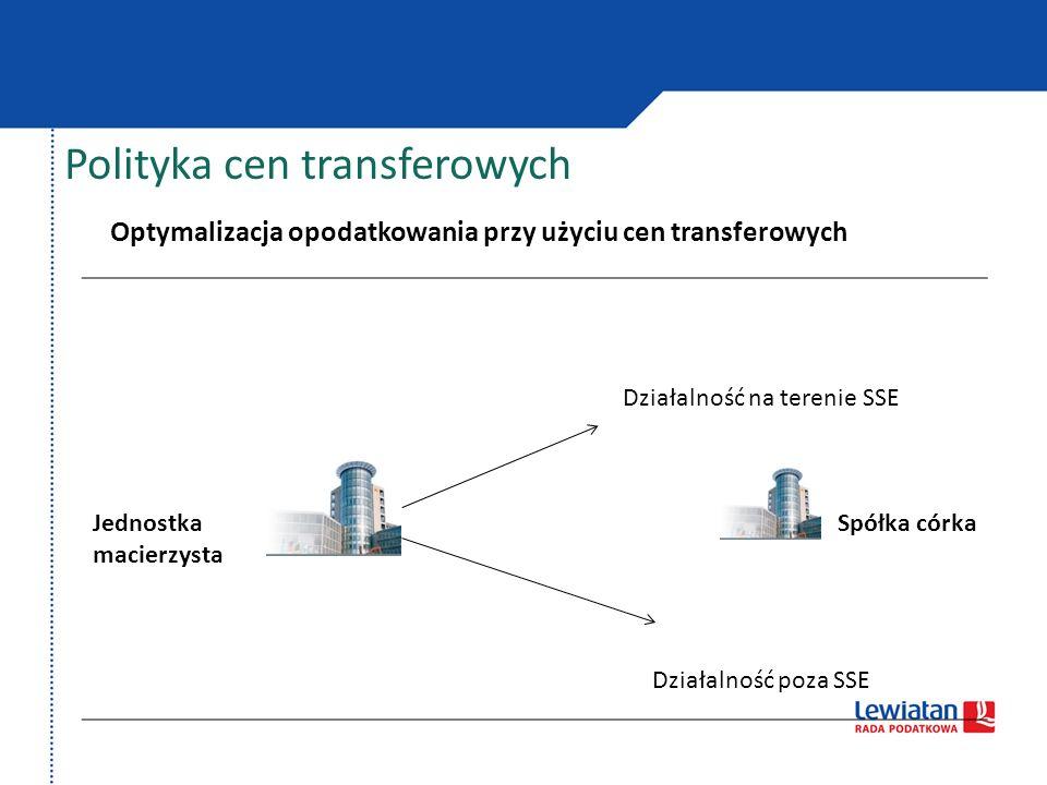 Polityka cen transferowych Optymalizacja opodatkowania przy użyciu cen transferowych Jednostka macierzysta Działalność na terenie SSE Spółka córka Dzi