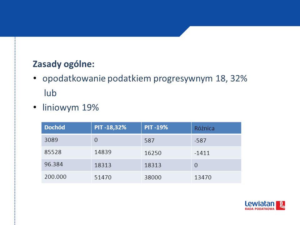 Zasady ogólne: opodatkowanie podatkiem progresywnym 18, 32% lub liniowym 19% DochódPIT -18,32%PIT -19% Różnica 30890 587-587 8552814839 16250-1411 96.