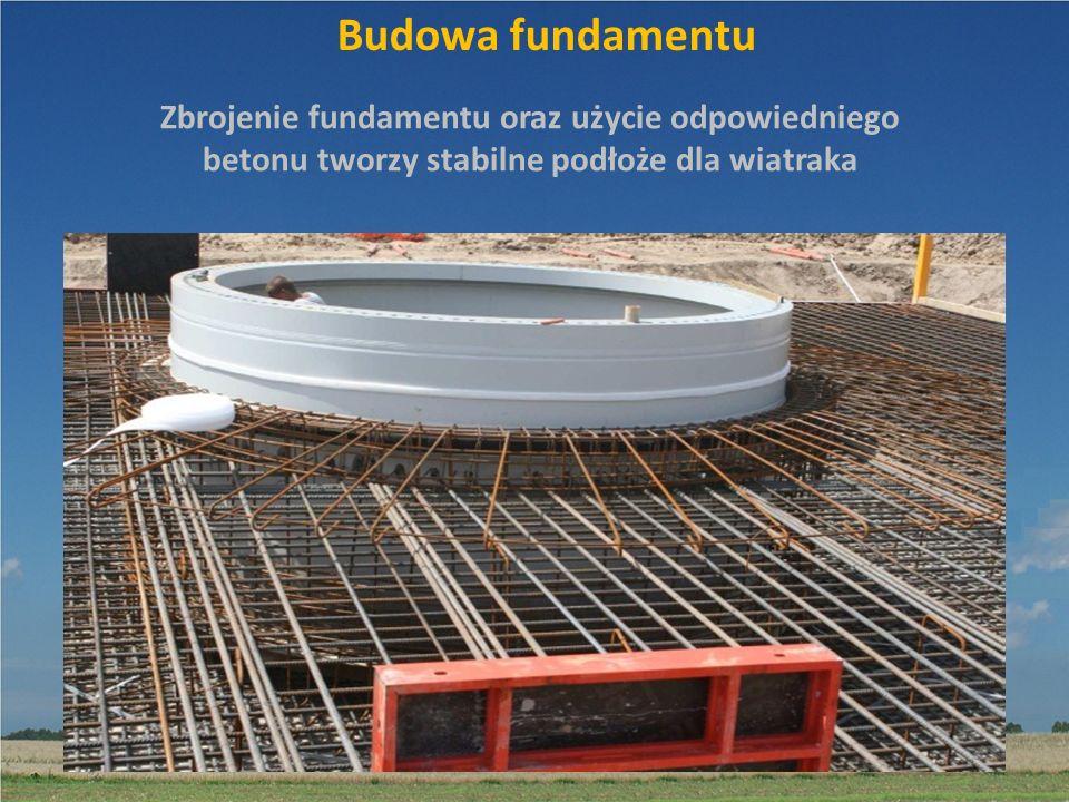 Budowa fundamentu Zbrojenie fundamentu oraz użycie odpowiedniego betonu tworzy stabilne podłoże dla wiatraka