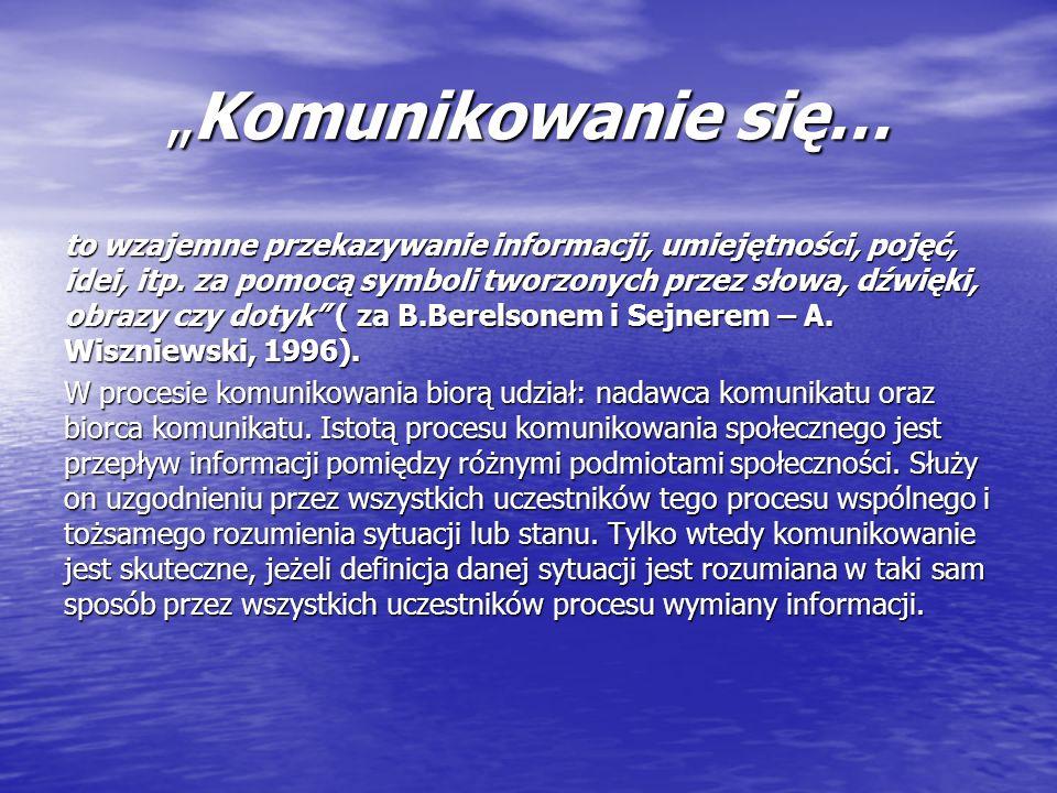 Komunikowanie się…Komunikowanie się… to wzajemne przekazywanie informacji, umiejętności, pojęć, idei, itp. za pomocą symboli tworzonych przez słowa, d