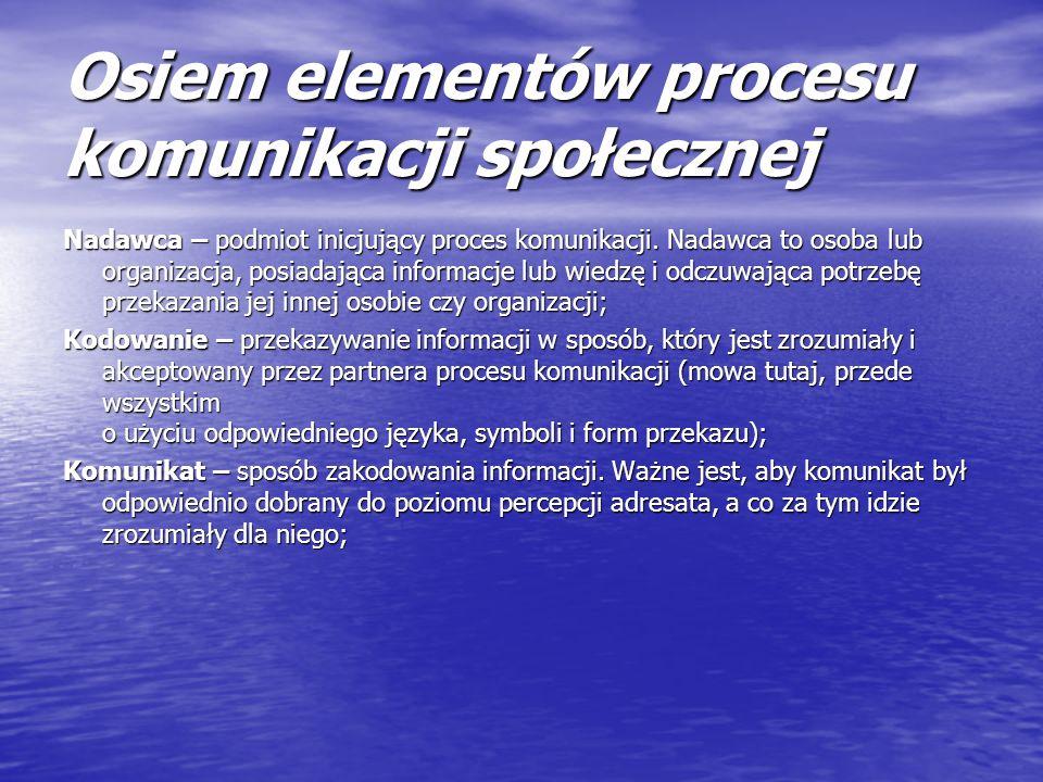 Osiem elementów procesu komunikacji społecznej Nadawca – podmiot inicjujący proces komunikacji. Nadawca to osoba lub organizacja, posiadająca informac