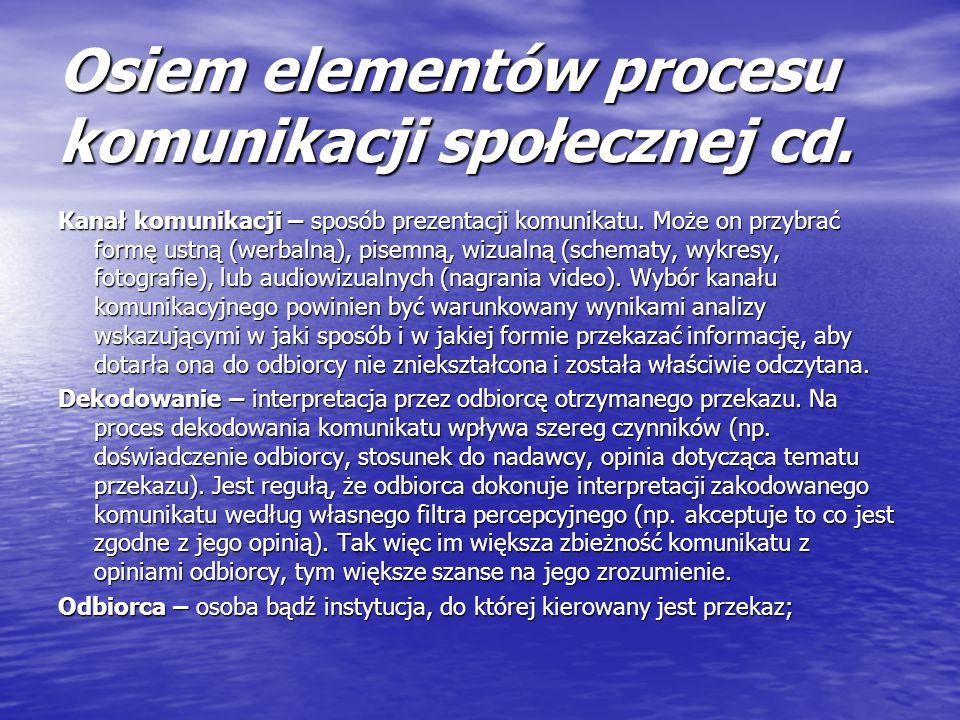 Osiem elementów procesu komunikacji społecznej cd. Kanał komunikacji – sposób prezentacji komunikatu. Może on przybrać formę ustną (werbalną), pisemną