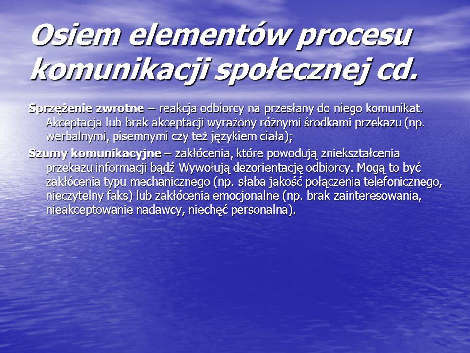Osiem elementów procesu komunikacji społecznej cd. Sprzężenie zwrotne – reakcja odbiorcy na przesłany do niego komunikat. Akceptacja lub brak akceptac