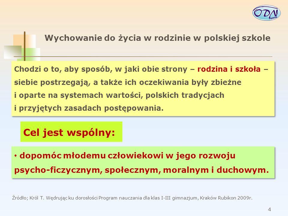 5 Wychowanie do życia w rodzinie w polskiej szkole Art.