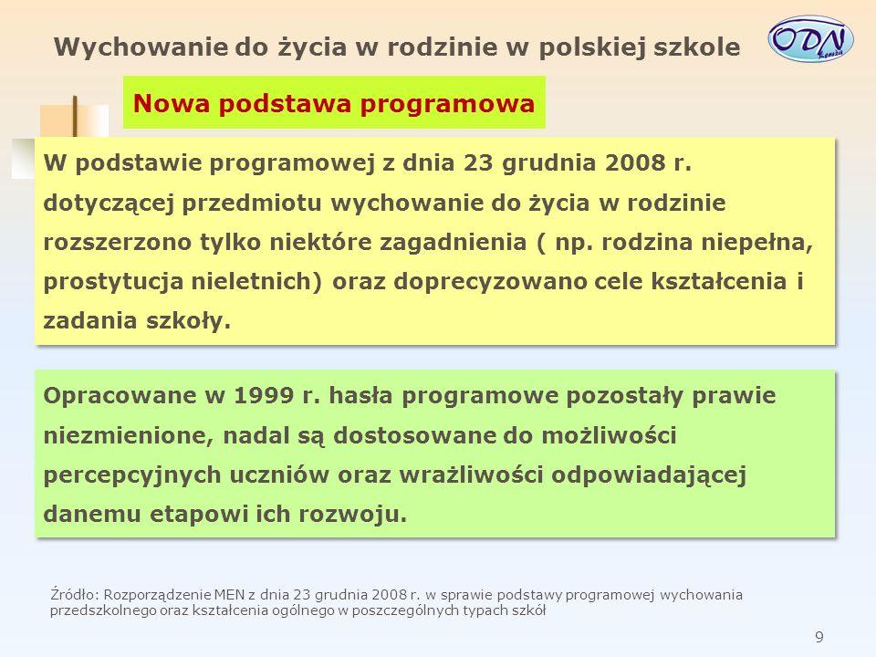 10 Wychowanie do życia w rodzinie w polskiej szkole Informacje o treści biologicznej są zintegrowane z wiedzą psychologiczną i obudowane aksjologią.