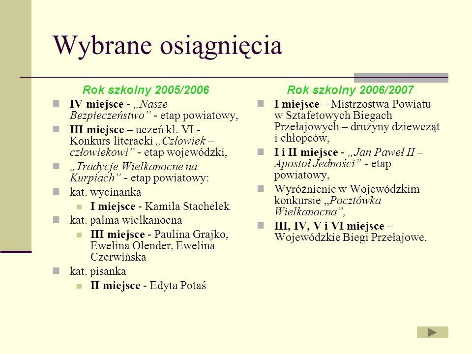 Wybrane osiągnięcia Rok szkolny 2005/2006 IV miejsce - Nasze Bezpieczeństwo - etap powiatowy, III miejsce – uczeń kl. VI - Konkurs literacki Człowiek