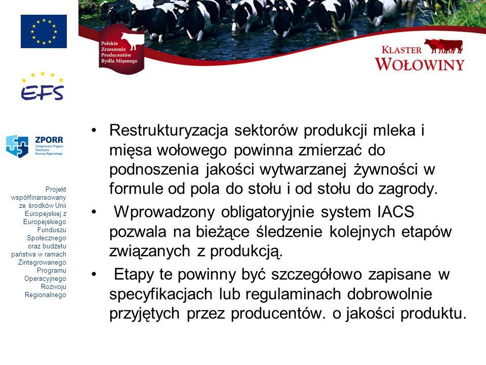 Projekt współfinansowany ze środków Unii Europejskiej z Europejskiego Funduszu Społecznego oraz budżetu państwa w ramach Zintegrowanego Programu Operacyjnego Rozwoju Regionalnego W przeciwieństwie do wzrostowych tendencji produkcji mleka na przestrzeni kilkunastu ostatnich lat, zanotowano gwałtowny spadek ubijanego bydła ze 1,40 mln ton w 1990 r.