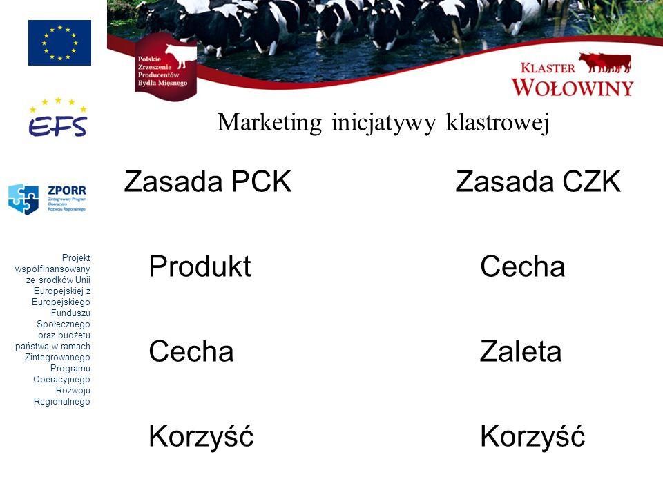 Projekt współfinansowany ze środków Unii Europejskiej z Europejskiego Funduszu Społecznego oraz budżetu państwa w ramach Zintegrowanego Programu Operacyjnego Rozwoju Regionalnego Marketing inicjatywy klastrowej Zasada PCKZasada CZK Produkt Cecha Cecha Zaleta Korzyść