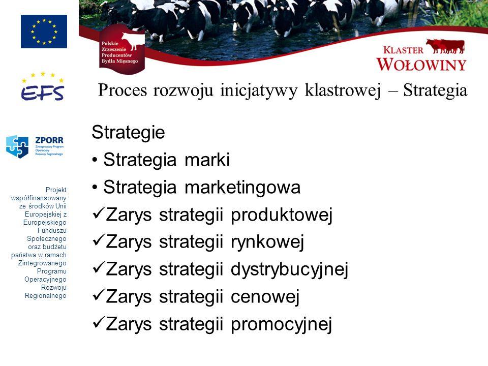 Projekt współfinansowany ze środków Unii Europejskiej z Europejskiego Funduszu Społecznego oraz budżetu państwa w ramach Zintegrowanego Programu Operacyjnego Rozwoju Regionalnego Proces rozwoju inicjatywy klastrowej – Strategia Strategie Strategia marki Strategia marketingowa Zarys strategii produktowej Zarys strategii rynkowej Zarys strategii dystrybucyjnej Zarys strategii cenowej Zarys strategii promocyjnej