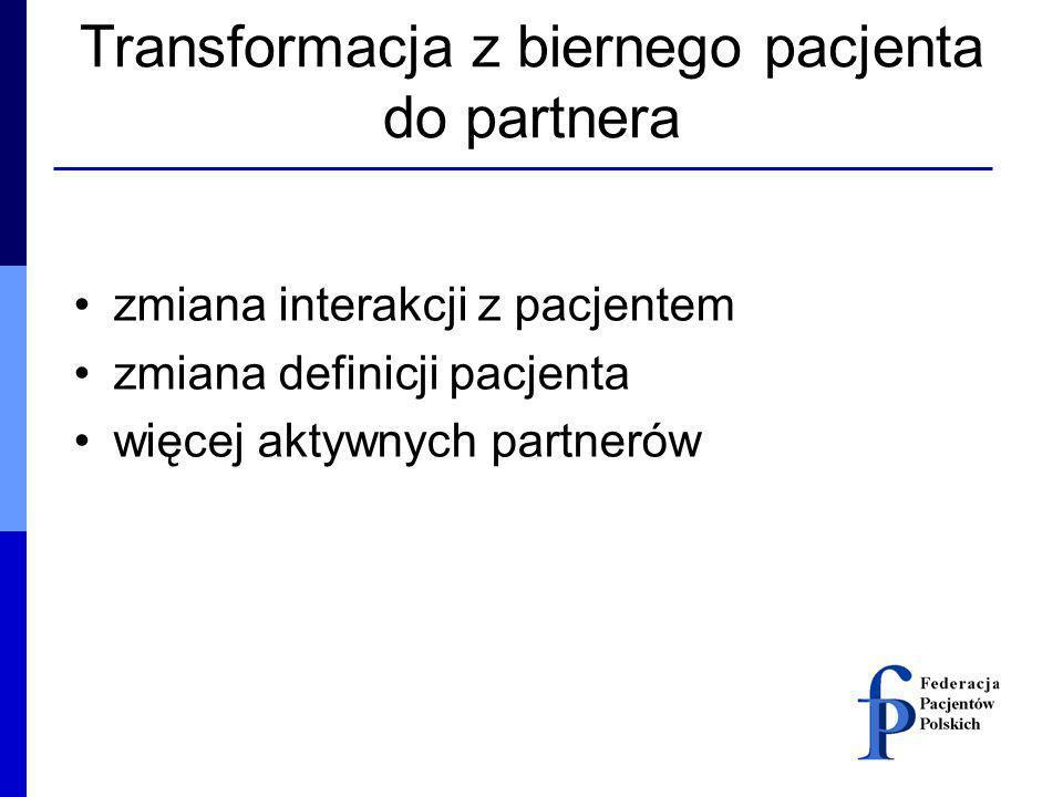 Transformacja z biernego pacjenta do partnera zmiana interakcji z pacjentem zmiana definicji pacjenta więcej aktywnych partnerów