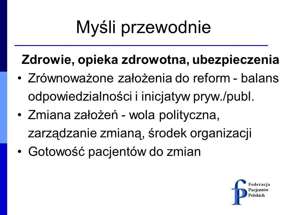 Myśli przewodnie Zdrowie, opieka zdrowotna, ubezpieczenia Zrównoważone założenia do reform - balans odpowiedzialności i inicjatyw pryw./publ. Zmiana z