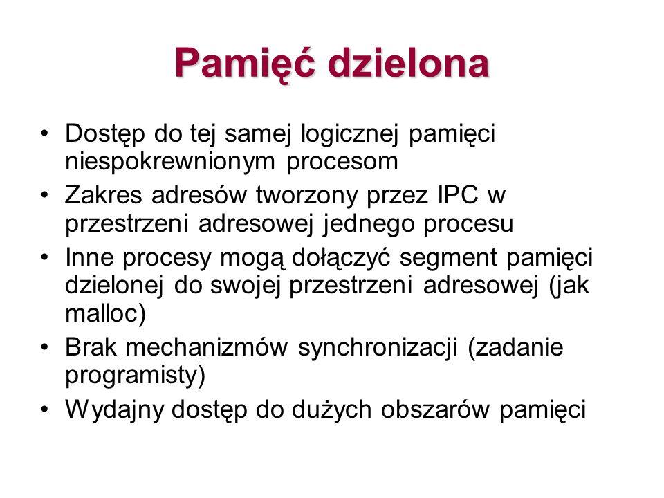 Pamięć dzielona Dostęp do tej samej logicznej pamięci niespokrewnionym procesom Zakres adresów tworzony przez IPC w przestrzeni adresowej jednego procesu Inne procesy mogą dołączyć segment pamięci dzielonej do swojej przestrzeni adresowej (jak malloc) Brak mechanizmów synchronizacji (zadanie programisty) Wydajny dostęp do dużych obszarów pamięci