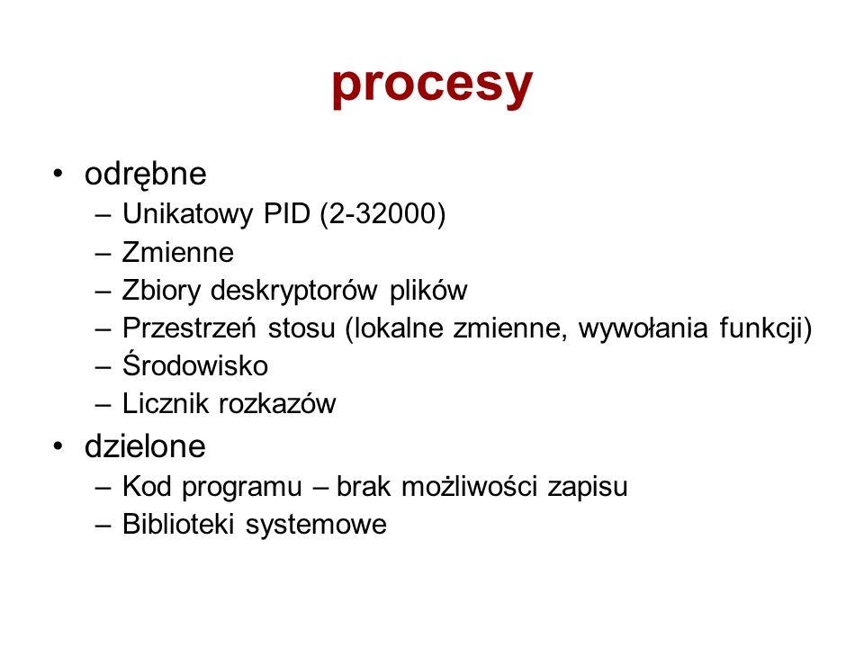 procesy odrębne –Unikatowy PID (2-32000) –Zmienne –Zbiory deskryptorów plików –Przestrzeń stosu (lokalne zmienne, wywołania funkcji) –Środowisko –Licznik rozkazów dzielone –Kod programu – brak możliwości zapisu –Biblioteki systemowe