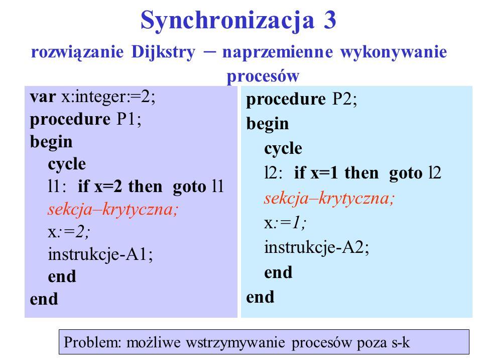 Synchronizacja 3 rozwiązanie Dijkstry – naprzemienne wykonywanie procesów var x:integer:=2; procedure P1; begin cycle l1: if x=2 then goto l1 sekcja–k
