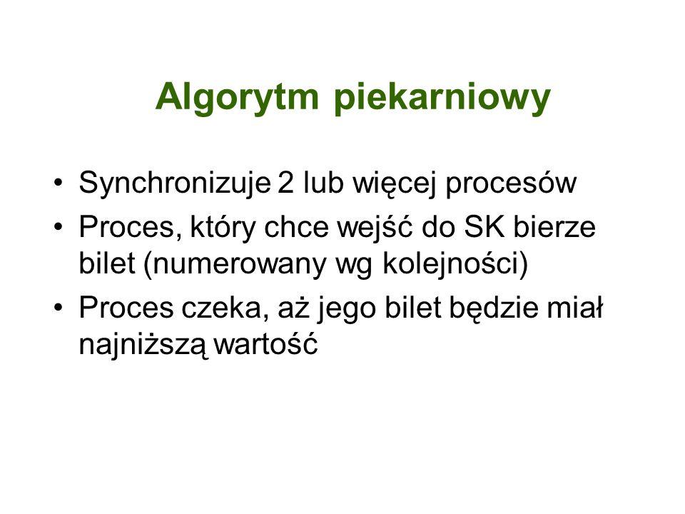 Algorytm piekarniowy Synchronizuje 2 lub więcej procesów Proces, który chce wejść do SK bierze bilet (numerowany wg kolejności) Proces czeka, aż jego