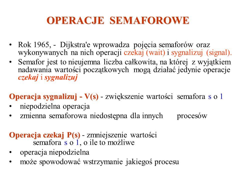 OPERACJE SEMAFOROWE Rok 1965, - Dijkstra'e wprowadza pojęcia semaforów oraz wykonywanych na nich operacji czekaj (wait) i sygnalizuj (signal). Semafor