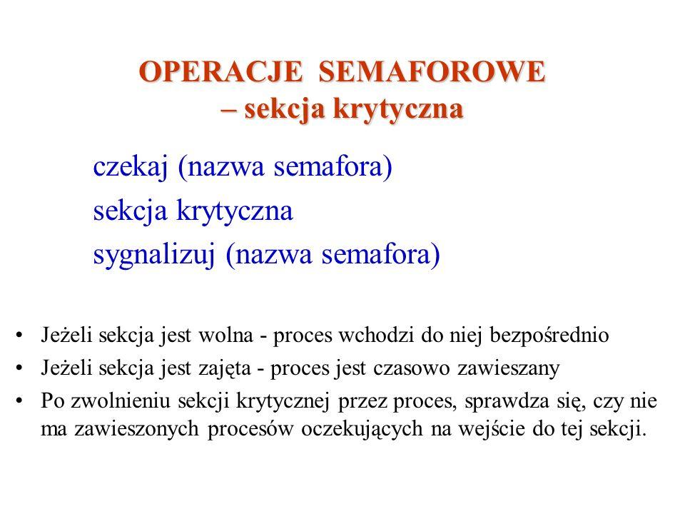 OPERACJE SEMAFOROWE – sekcja krytyczna czekaj (nazwa semafora) sekcja krytyczna sygnalizuj (nazwa semafora) Jeżeli sekcja jest wolna - proces wchodzi