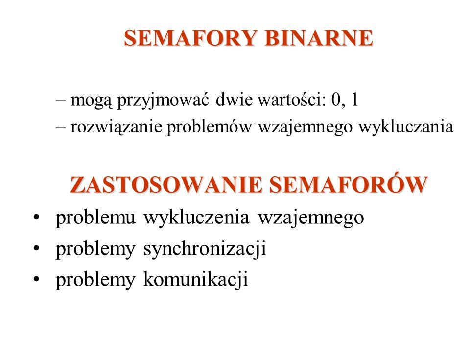 SEMAFORY BINARNE –mogą przyjmować dwie wartości: 0, 1 –rozwiązanie problemów wzajemnego wykluczania ZASTOSOWANIE SEMAFORÓW problemu wykluczenia wzajem