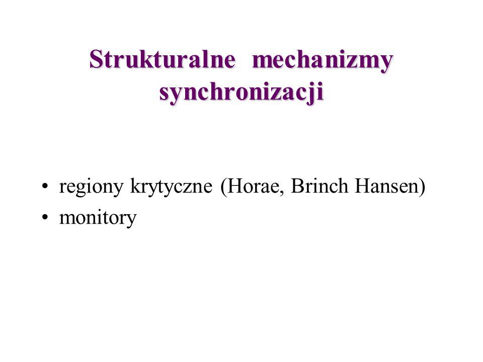 Strukturalne mechanizmy synchronizacji regiony krytyczne (Horae, Brinch Hansen) monitory