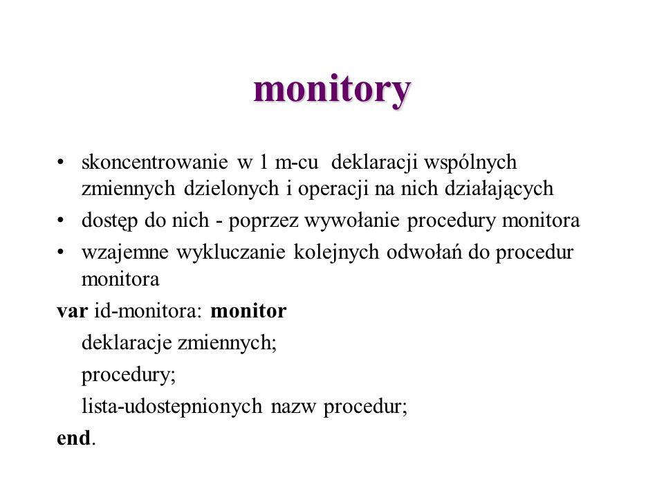 monitory skoncentrowanie w 1 m-cu deklaracji wspólnych zmiennych dzielonych i operacji na nich działających dostęp do nich - poprzez wywołanie procedu