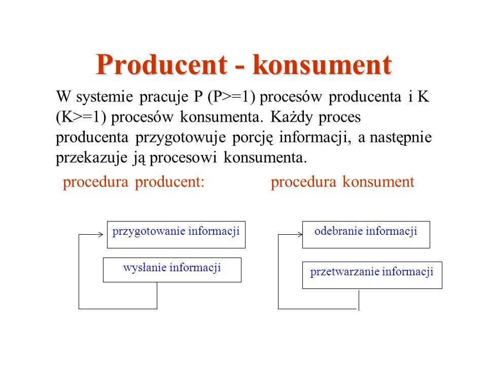 Producent - konsument W systemie pracuje P (P>=1) procesów producenta i K (K>=1) procesów konsumenta. Każdy proces producenta przygotowuje porcję info