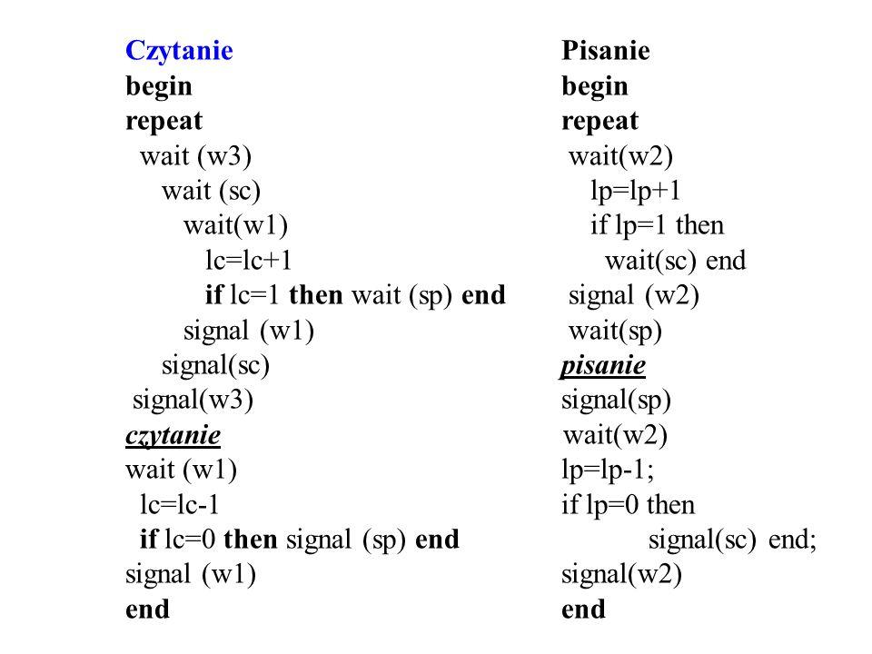 CzytaniePisaniebeginrepeat wait (w3) wait(w2) wait (sc) lp=lp+1 wait(w1) if lp=1 then lc=lc+1 wait(sc) end if lc=1 then wait (sp) end signal (w2) sign