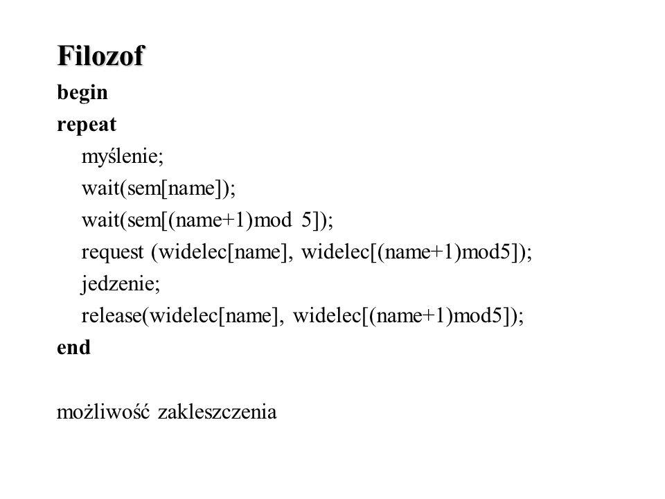Filozof begin repeat myślenie; wait(sem[name]); wait(sem[(name+1)mod 5]); request (widelec[name], widelec[(name+1)mod5]); jedzenie; release(widelec[na