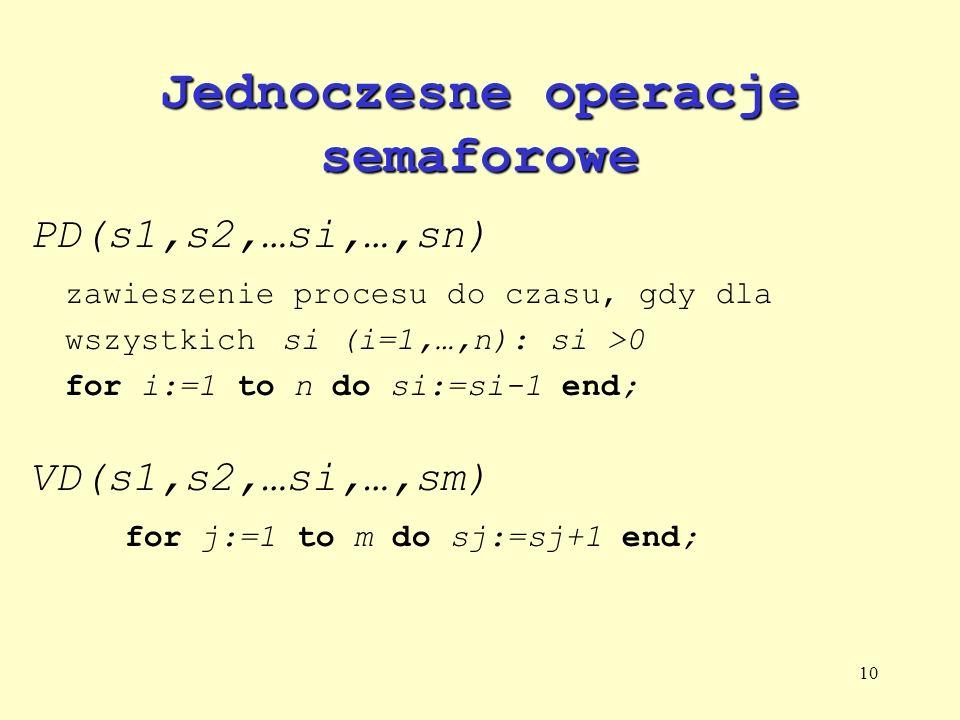 10 Jednoczesne operacje semaforowe PD(s1,s2,…si,…,sn) zawieszenie procesu do czasu, gdy dla wszystkich si (i=1,…,n): si >0 for i:=1 to n do si:=si-1 e