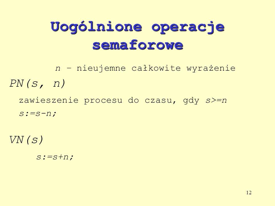12 Uogólnione operacje semaforowe n – nieujemne całkowite wyrażenie PN(s, n) zawieszenie procesu do czasu, gdy s>=n s:=s-n; VN(s) s:=s+n;