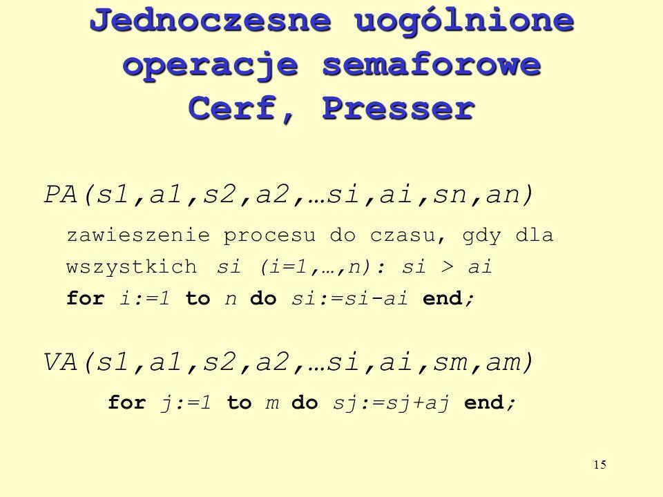 15 Jednoczesne uogólnione operacje semaforowe Cerf, Presser PA(s1,a1,s2,a2,…si,ai,sn,an) zawieszenie procesu do czasu, gdy dla wszystkich si (i=1,…,n)
