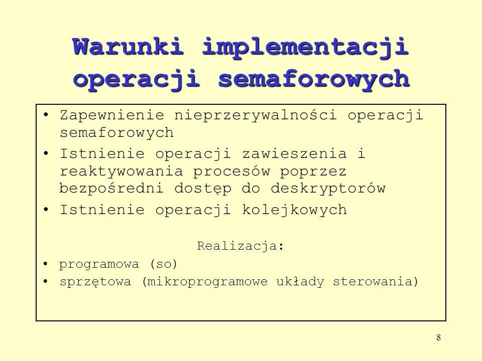 8 Warunki implementacji operacji semaforowych Zapewnienie nieprzerywalności operacji semaforowych Istnienie operacji zawieszenia i reaktywowania proce