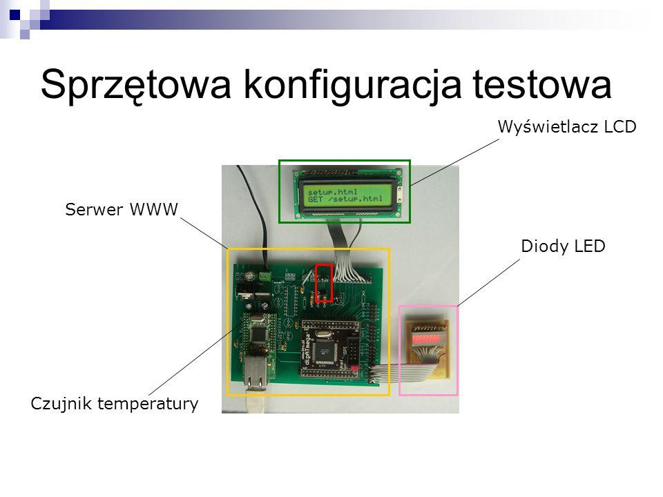 Sprzętowa konfiguracja testowa Wyświetlacz LCD Diody LED Czujnik temperatury Serwer WWW