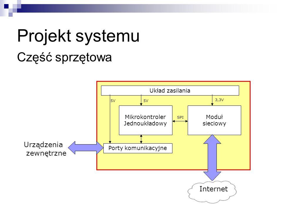 Serwer WWW Gniazda Sieciowe Stos TCP/IP Kontrola urządzeń zewnętrznych Konfiguracja XML Interfejs SPI Socket API SPI Mikrokontroler Moduł sieciowy Internet Urządzenia zewnętrzne Część programowa Projekt systemu