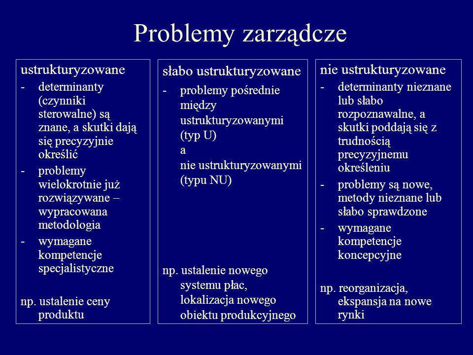 TYPOLOGIA PROBLEMÓW ZARZĄDZANIA - SYTUACJI DECYZYJNYCH Sytuacja decyzyjna stan rzeczy, w którym konieczne jest zainicjowanie i doprowadzenie do końca procesu decyzyjnego w celu rozwiązania problemu Cel wyróżnienia klas problemów zarządzania i sytuacji decyzyjnych – ukierunkowanie analizy problemu